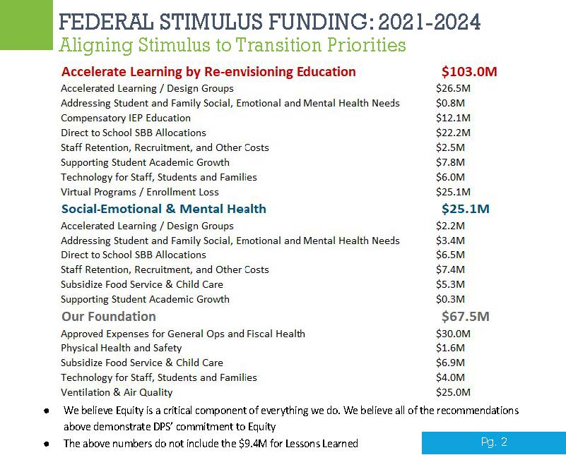 Aligning Stimulus to Transition Priorities chart